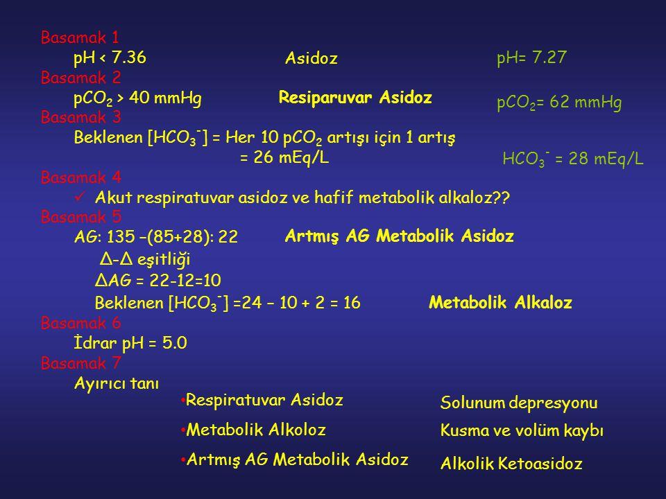 Basamak 1 pH < 7.36. Basamak 2. pCO2 > 40 mmHg. Basamak 3. Beklenen [HCO3-] = Her 10 pCO2 artışı için 1 artış.
